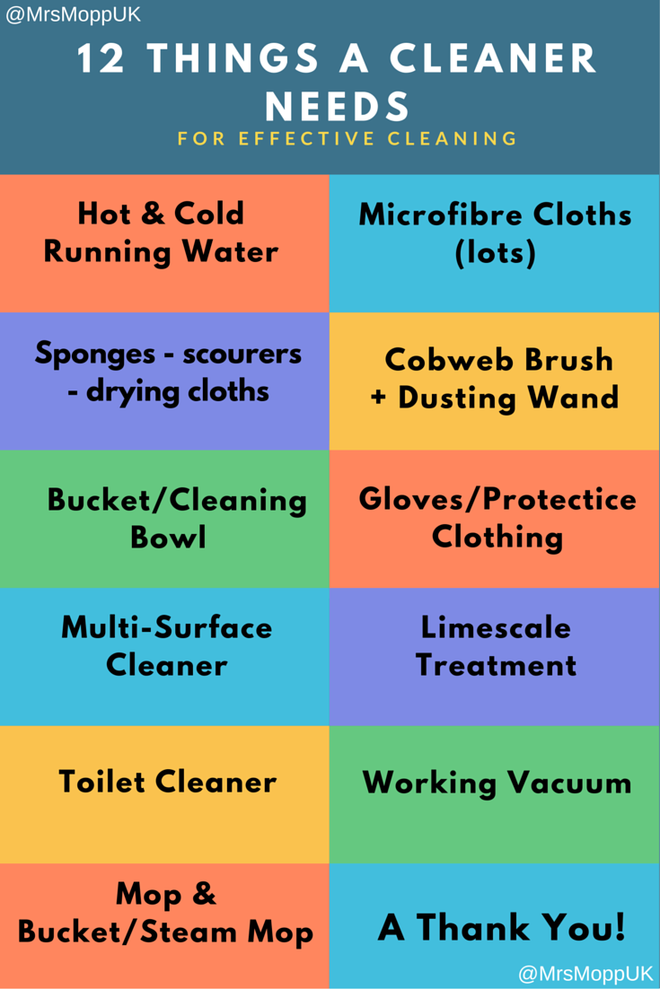 12 Things A Cleaner Needs To Do Their Job Well | Mrs Mopp Cleaning Services